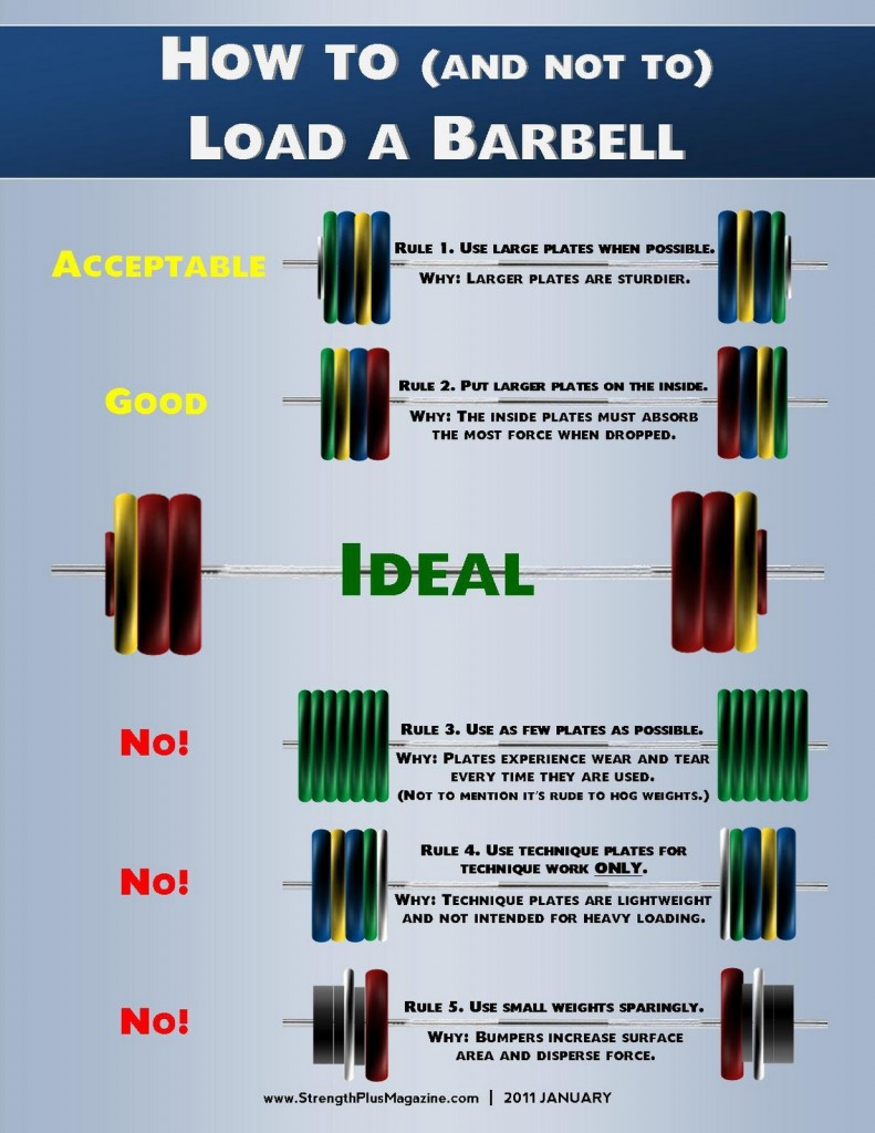 Load a barbell